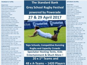 Grey High Rugby Festival – Event Results