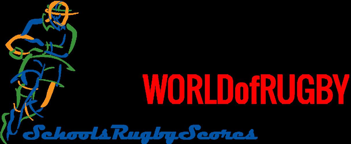 Schools Rugby Scores